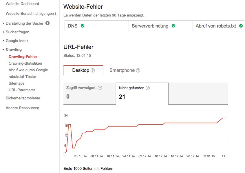 404-fehler-google-analytics-anzeigen